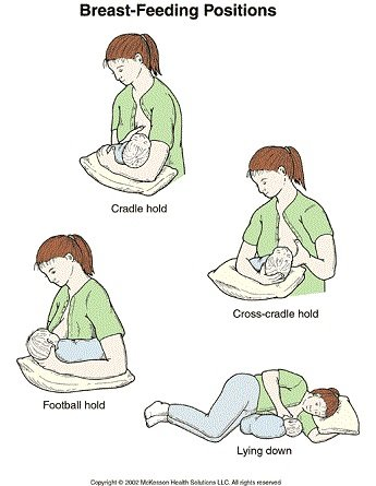 Best Breastfeeding Positions For Newborns Parent S Rights