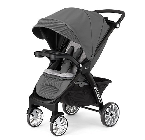 most popular strollers
